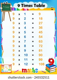 Illustration of a cute and colorful mathematical times table with answers. 9 times table