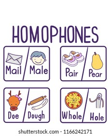 Illustration of Different Examples of Homophones from Mail, Male, Pair, Pear, Doe, Dough, Whole, Hole