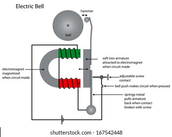 Electric Bell Images, Stock Photos & Vectors | Shutterstock on