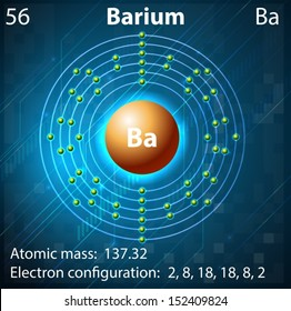 Illustration of the element Barium