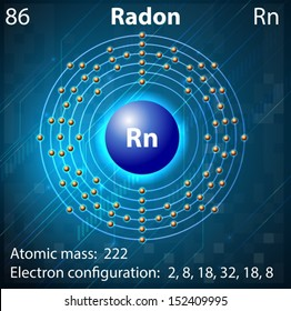 Illustration of the element Radon