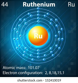Illustration of the element Ruthenium