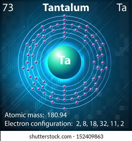 Illustration of the element Tantalum