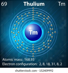 Illustration of the element Thulium