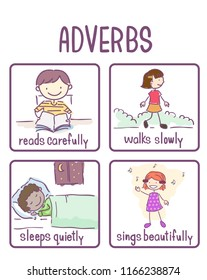 Illustration of Examples of Adverbs for English Class from Reading Carefully, Walking Slowly, Sleeping Quietly and Singing Beautifully
