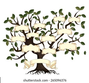 Illustration of family tree with vintage ribbons. Vector eps10.