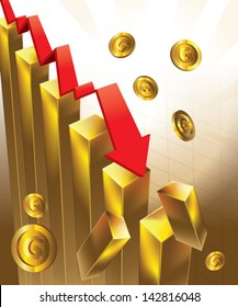 Illustration of financial graphs and Gold bar crashing to the floor