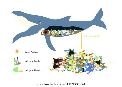illustration of forest destruction because plastic waste makes the whale die because it eats plastic waste. - vector