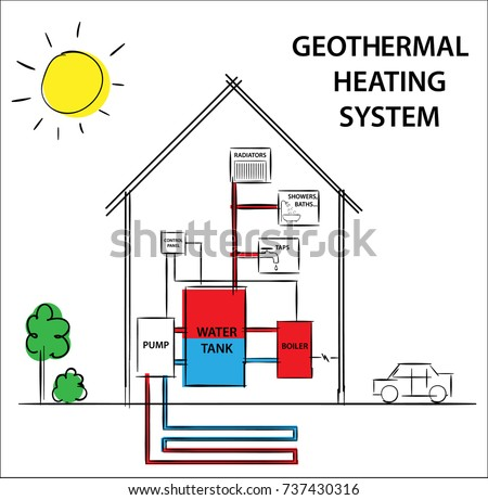Illustration Geothermal Heating Cooling System Diagram Stock Vector ...