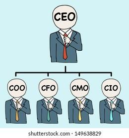Illustration of hand drawn organization boards in diagram,cartoon,business,businessman