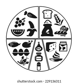 illustration of health food group info graphic icon vector