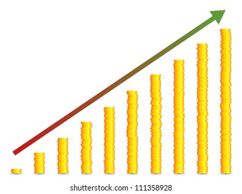 Illustration of heaps of gold coins depicting an increasing graphic.