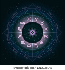 Illustration with Horoscope circle, Zodiac symbols and astrology constellations on the starry night sky background with geometry pattern. Pink and turquoise elements. Vector.