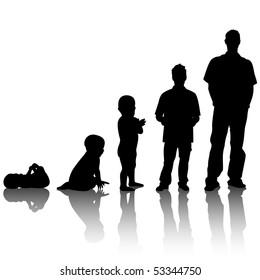 Illustration of human development. Vector.