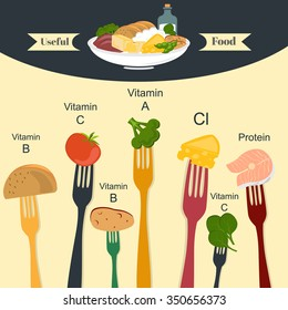 Illustration with infografics of useful food