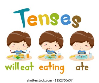 Illustration of a Kid Boy Demonstrating Different Tenses from Will Eat, Eating and Ate. English Lesson
