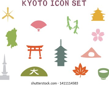 It is an illustration of a Kyoto icon set.