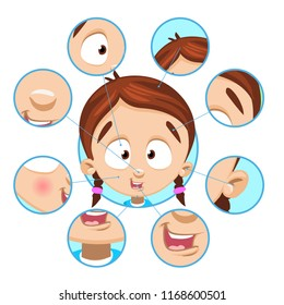 Illustration of a Little Girl with Different Parts of the Face Isolated Around It
