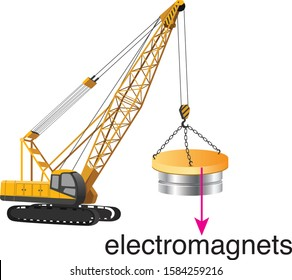 illustration of magnetic crane, Lifting electro magnet with the hook -Illustration