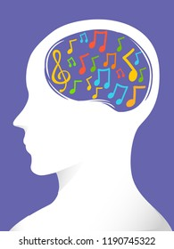 Illustration of a Man with Musical Notes Inside the Brain