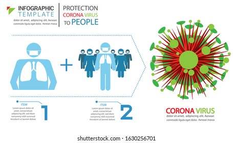 Illustration medical  protection corona virus  to people, modern design idea  concept vector  infographic template,flat design.