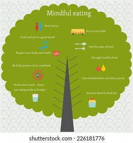Illustration with mindful eating infographic