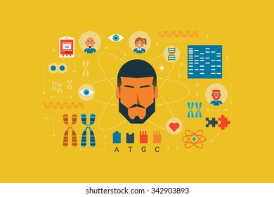 Illustration of Molecular Biology,human dna and chromosome flat design concept with icons elements
