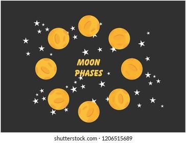 illustration of the moon change phase, vector illustration