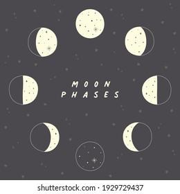 Illustration von Mondphasen mit dunklem Himmel in Vektorgrafik