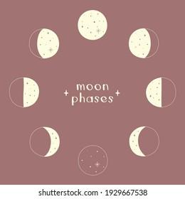 Illustration von Mondphasen auf rosafarbenem Hintergrund, Vektorgrafik