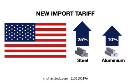 Illustration of new tariffs in USA import policy for aluminium and steel. Import taxes raise by United States president. USA economy policy infographics.