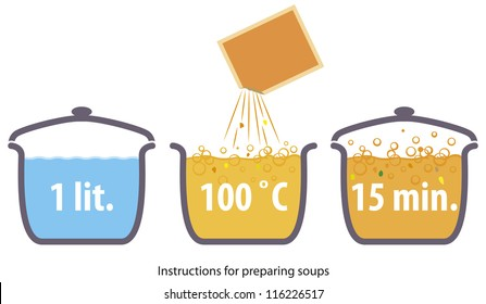 Illustration on the packaging as instruction for preparing food from the pouch.
