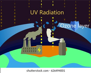 Illustration of ozone depletion with power plant factory and spray bottle causing ozone layer hole. Flat style ozone depletion vector picture. Ozone depletion causes.