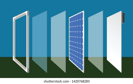 Illustration for Parts of Solar PV Panel