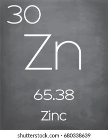 An Illustration of the Periodic Element Zinc