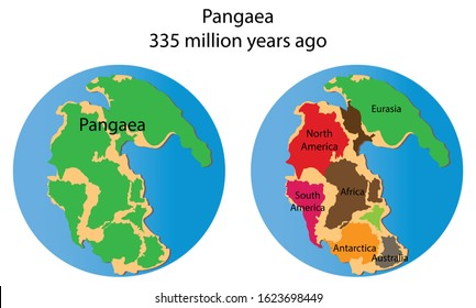 illustration of physics and geology, Pangaea Continent Maps, The supercontinent Known as Pangea is divided into many pieces, Plate Tectonics, Continental drift theory