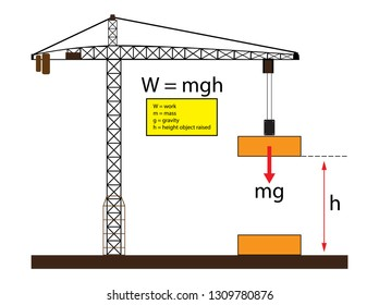 Newton's Law Images, Stock Photos & Vectors | Shutterstock