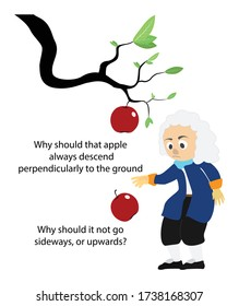 illustration of physics, Isaac Newton began to wonder why apples are grounding in the first place, Theory of Universal Gravitation