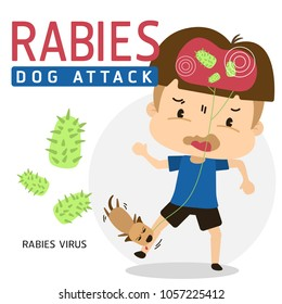 Illustration of Rabies disease in dogs attack, that makes dogs sick and mad.