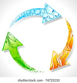 illustration of recycle symbol with fire, tree and water