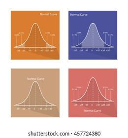 Illustration Set of Standard Deviations Gaussian Bell or Normal Distribution Curve Graph.