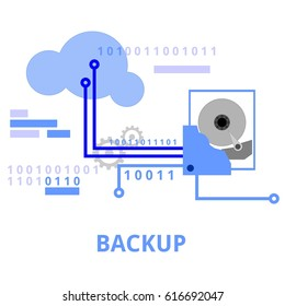 An illustration showing a backup related concept