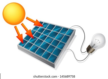 Illustration showing the solar cell concept