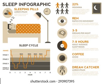 Illustration of Sleep infographic with icons elements