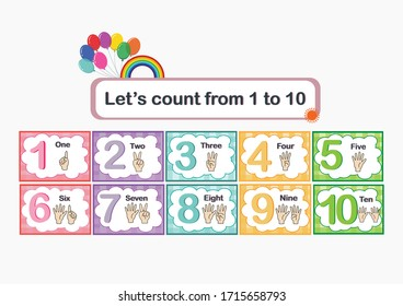 Illustration Study numbers. Learn number 1 to 10. and learn english words. For preschoolers. Count on fingers. Cartoon hands showing different numbers.