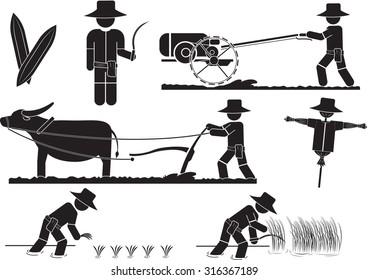 Illustration - thai farmer icon set