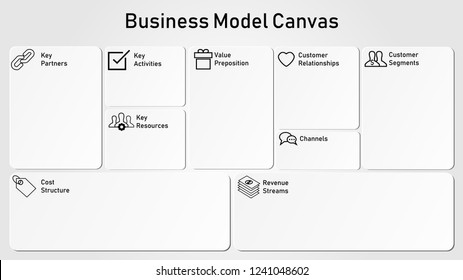 Rask Business Model Images, Stock Photos & Vectors | Shutterstock ZZ-67