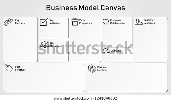 Illustration vector of bussiness model canvas with white paper style. Form for marketing.