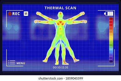 Illustration vector graphic of Human body warmth in infrared spectrum. Human temperature schematic vector illustration. Human thermography and thermogram medical camera. vector EPS 10.
