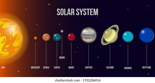 Illustration vector graphic of solar system.good for knowledge  about space